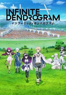 Постер Бесконечный Дендрограм 2020